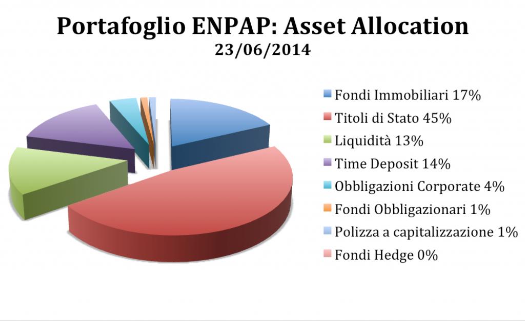 enpap1
